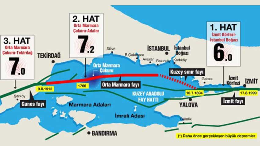 İstanbul fay hattında beklenmeyen durum! Kandilli kırılma beklenen o ilçeleri açıkladı...