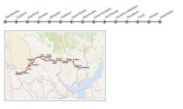 İstanbul'da hangi metro hattı ne zaman açılacak? - Sayfa 2