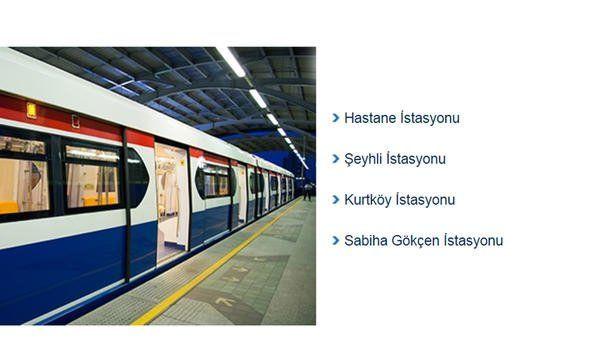 İstanbul'da hangi metro hattı ne zaman açılacak? - Sayfa 4