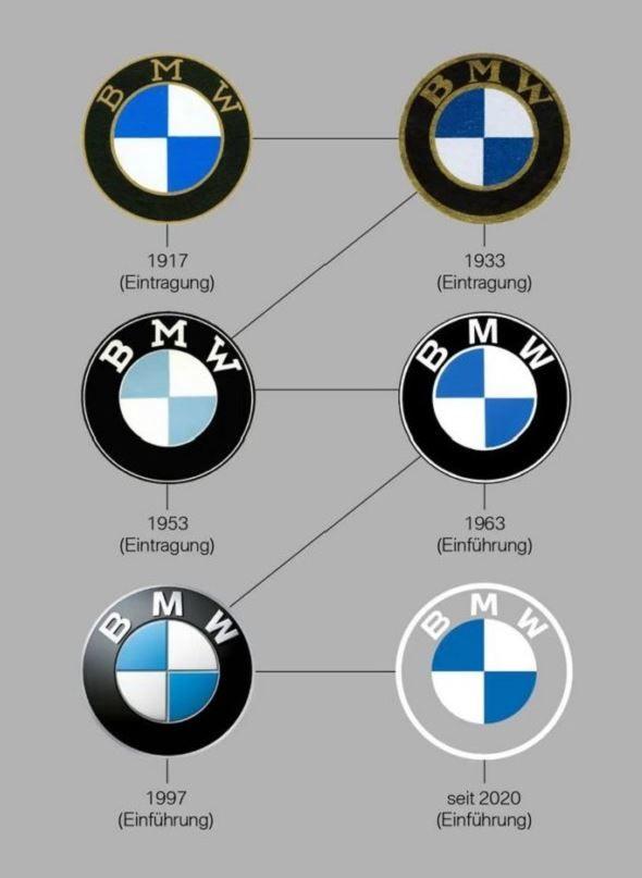 BMW 23 yıl sonra logosunu değiştirdi - Sayfa 3